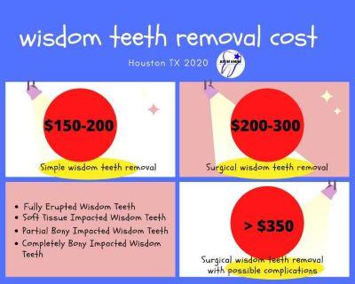 Wisdom Teeth Removal Cost Houston Tx C 2020 Keemsmile