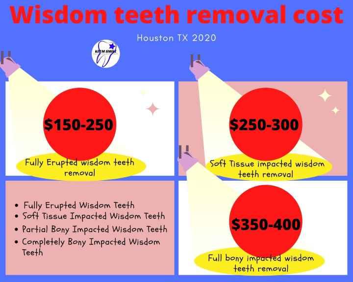 wisdom teeth removal cost houston